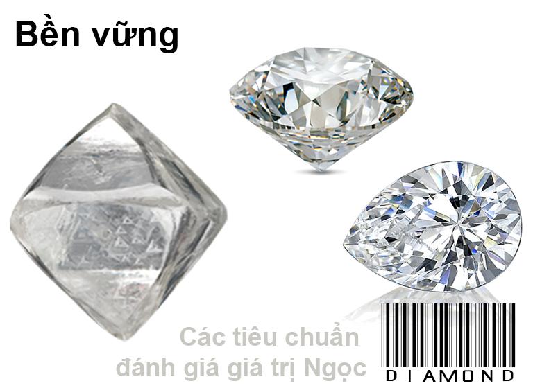 Các tiêu chuẩn đánh giá giá trị Ngọc