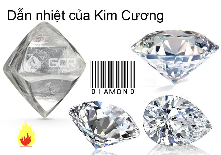 Tính dẫn nhiệt của kim cương