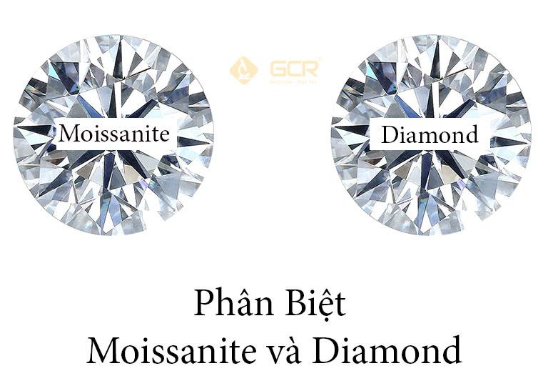 Không thể Phân biệt moissanite và kim cương bằng phương pháp bút thử dẫn nhiệt